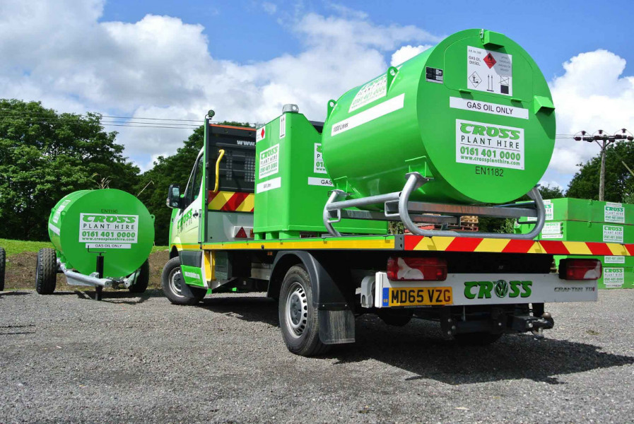 Plant Equipment Hire Versus a One-Off Purchase: The Benefits that You Need to Know
